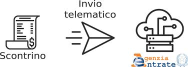 Telematico
